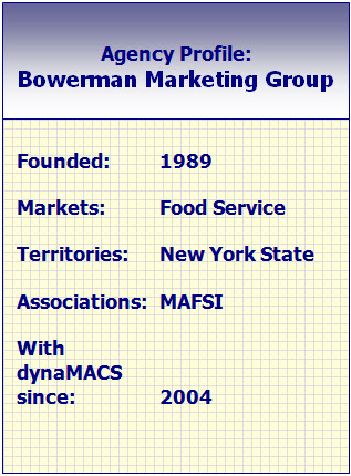Bowerman_Marketing_Group_Statistics