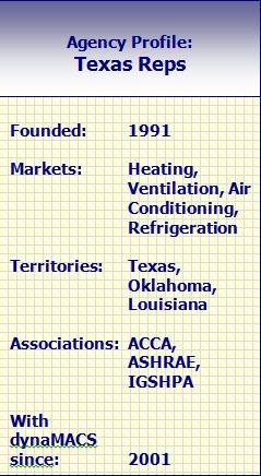 Texas_Reps_Statistics