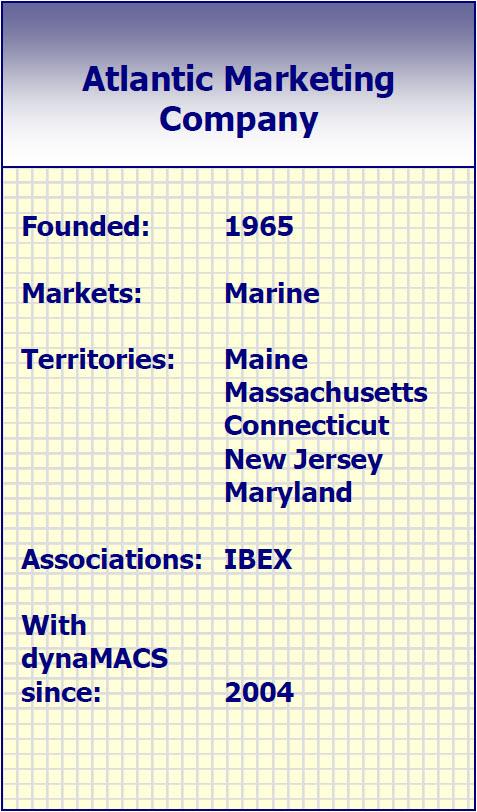 Atlantic_Marketing_Statistics