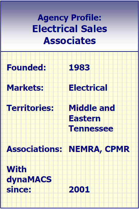 Electrical_Sales_Associates_Statistics