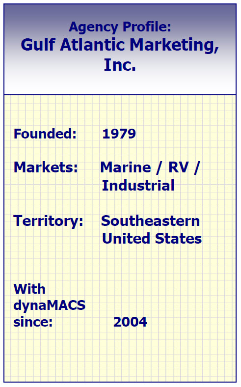 Gulf_Atlantic_Statistics