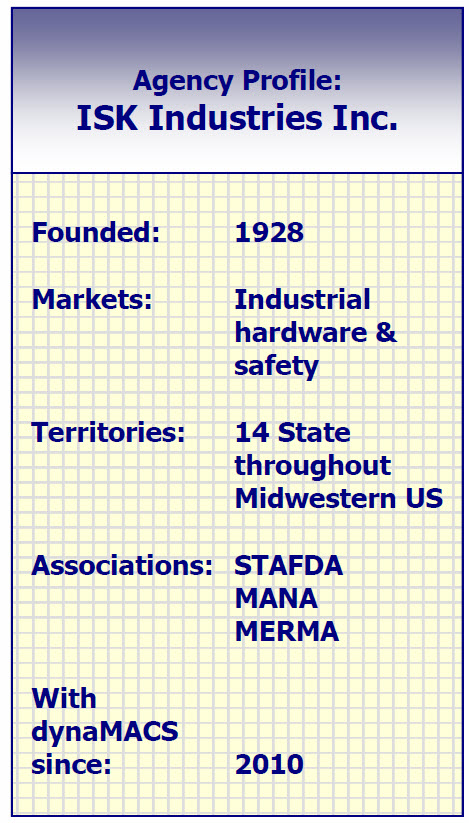 ISK_Industries_Statistics