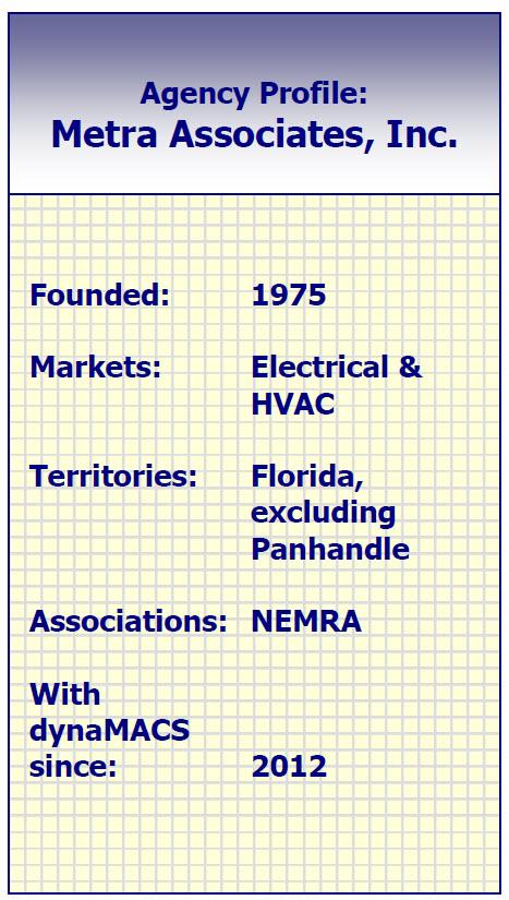 METRA_Associates_Statistics