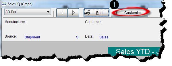 Sales IQ Graph 2